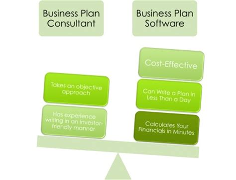 Tools for Writing Business Plans - leeds-facultycoloradoedu